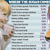 Helpless and Addicted - The Predatory Business of Selling Sugar to Kids
