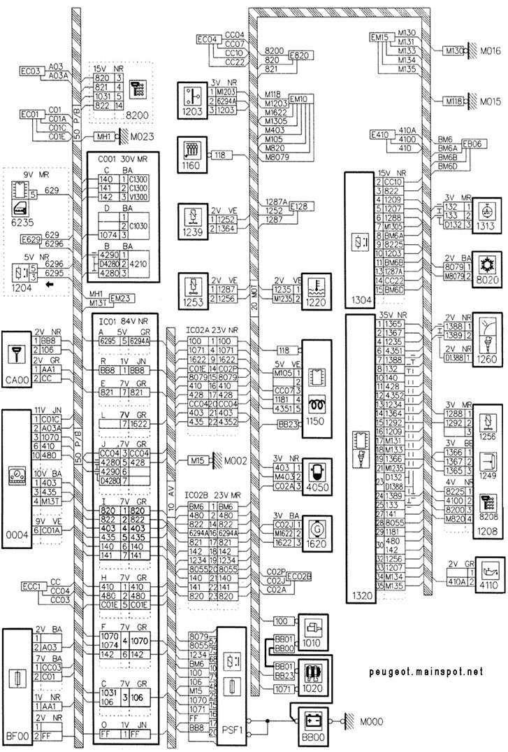Peugeot 806 Fuse Box Location Wiring Diagram B7