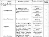 Seleksi Calon Pegawai Tetap BLU Non PNS Politeknik Kesehatan Kemenkes Malang Tahun 2018
