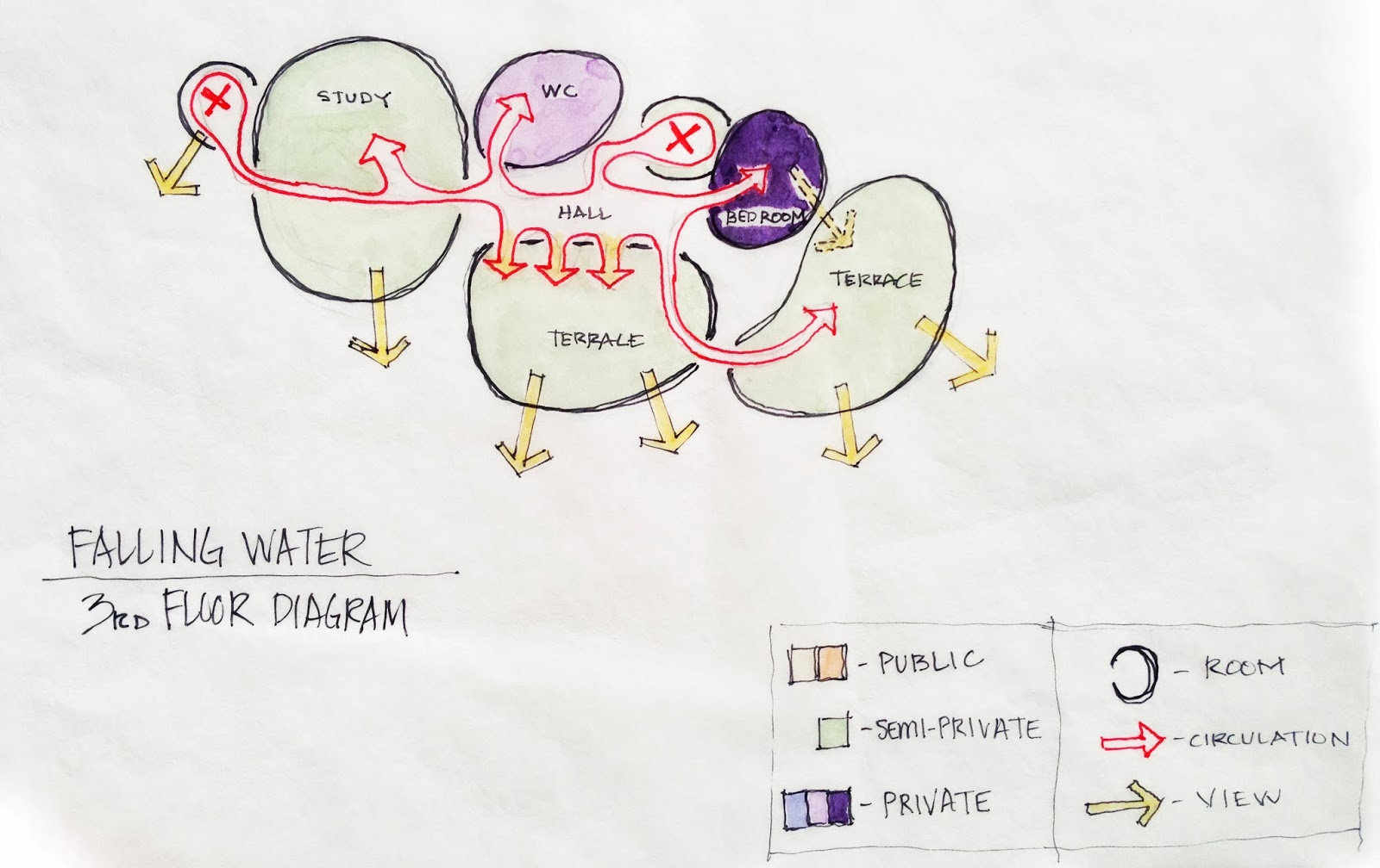 bubble diagramming arch3510 sp14 cook. Black Bedroom Furniture Sets. Home Design Ideas