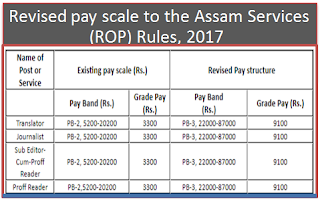 revised-pay-scale-to-assam-services-rop-rules-2017