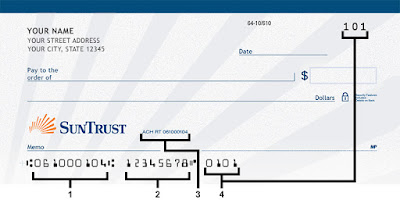 Suntrust Bank Routing Number