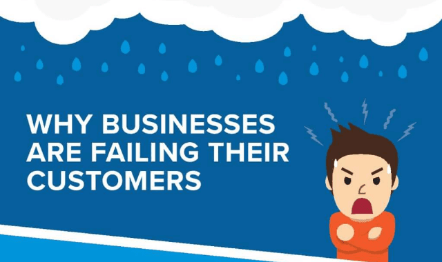 Why Businesses Are Failing Their Customers