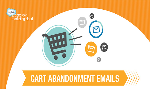 Cart Abandonment Emails: Trends and Opportunities