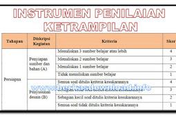 Instrumen dan Rubrik Penilaian Keterampilan Kurikulum 2013 SD, SMP, SMA