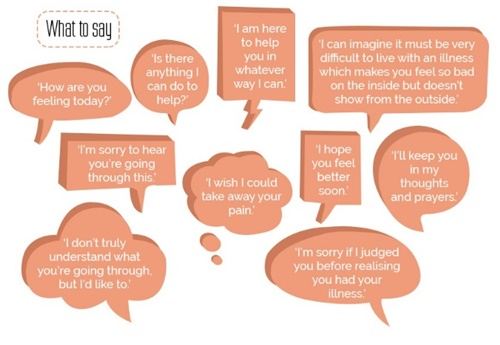 Pesakit Tiroid Tak Suka Dengar Perkataan Awak Tak Kelihatan Sakit