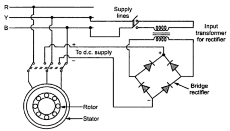 Electrical Braking of an Induction Motor : (Part2) ~ your electrical home