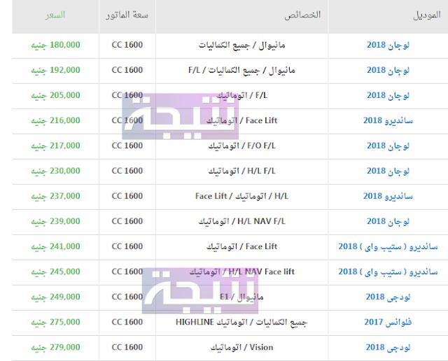 أسعار سيارات رينو 2018 في مصر