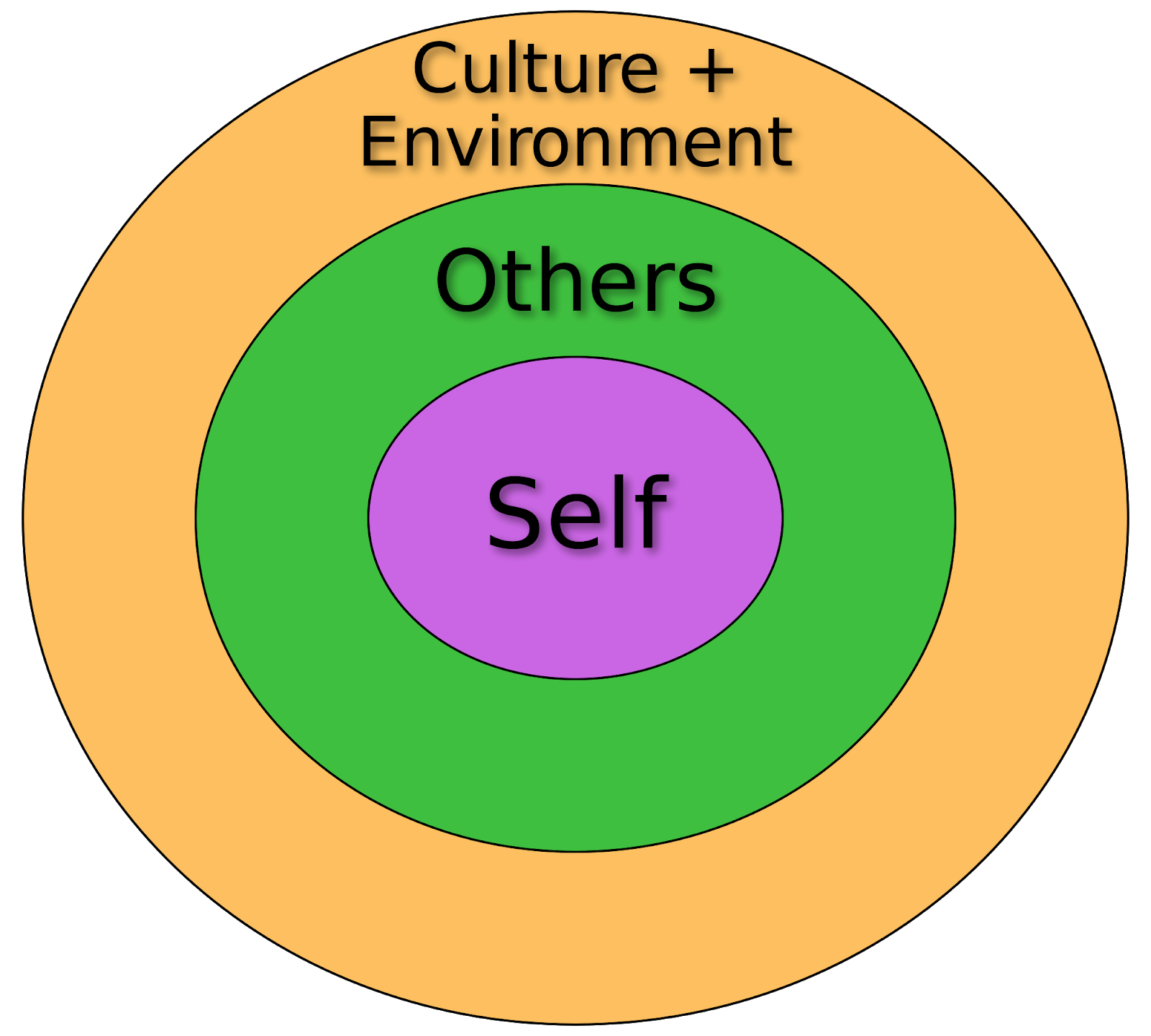 Ketika Kepercayaan 2: Manfaat Berorganisasi Ketika Kuliah