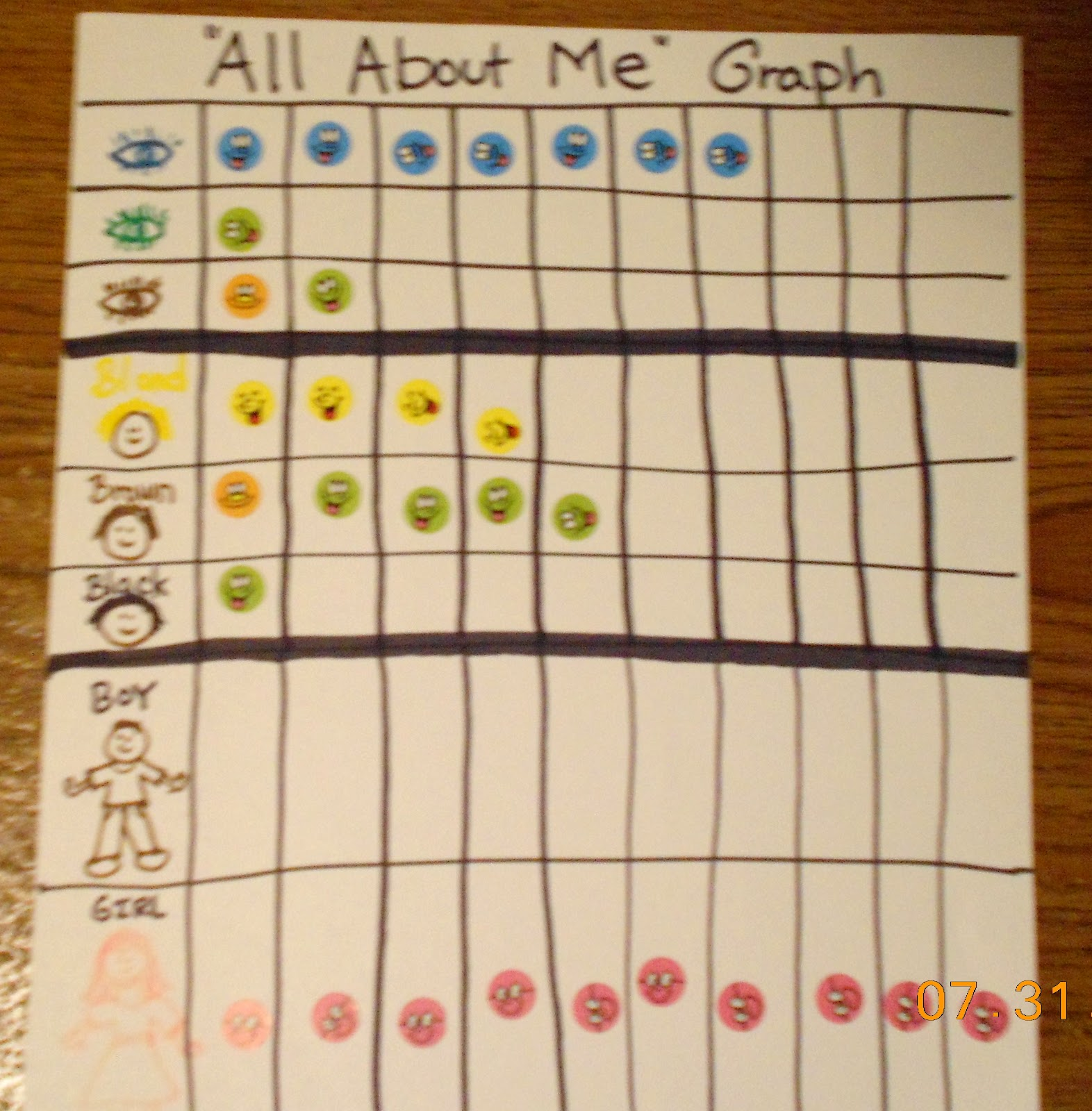 M Amp M Candy Graph Worksheet