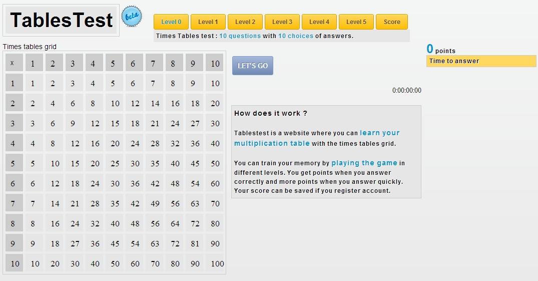 Learning Never Stops: Times Tables - Online Game to help ...
