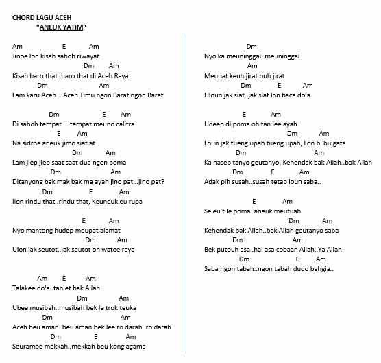 chord-lagu-aneuk-yatim-aceh