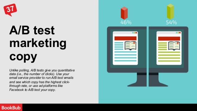 The 5 Most Frequently Asked Questions About A/B Testing in Marketing