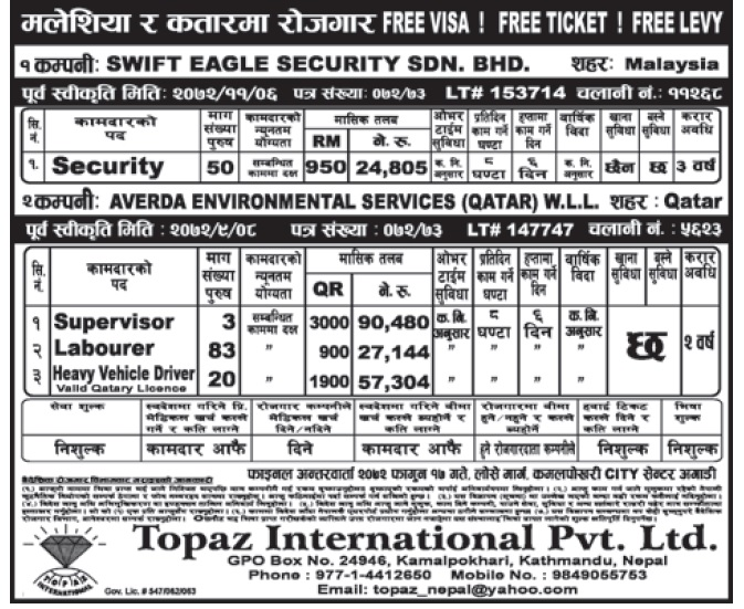 Free Visa Free Ticket Jobs in Qatar for Nepali, Salary Rs 90,480