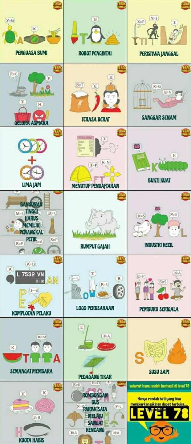 Kunci Jawaban Tebak Gambar Level 53 Beserta Gambarnya Kunci Ujian