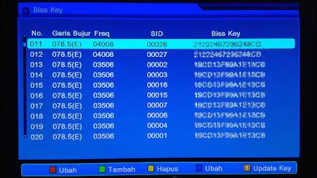 Format Penulisan Biss Key di Matrix Sinema HD