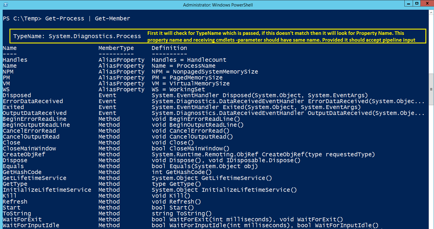 Database Administrator's World: PowerShell Pipelines and