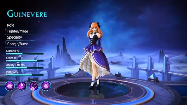 Kelebihan Dan Kelemahan Guinevere Mobile Legends