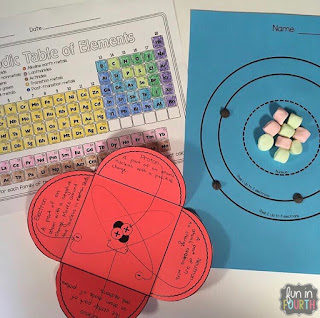 https://www.teacherspayteachers.com/Product/Edible-Atom-Interactive-Atomic-Structure-Lesson-3300968