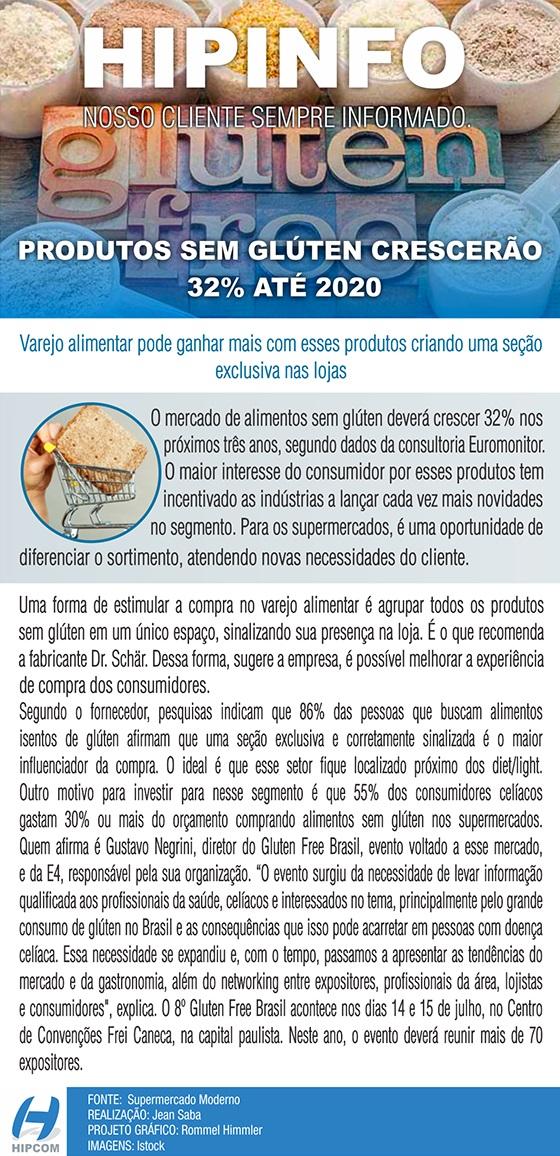 Hipinfo Produtos Sem Gluten Crescerão 32% até 2020