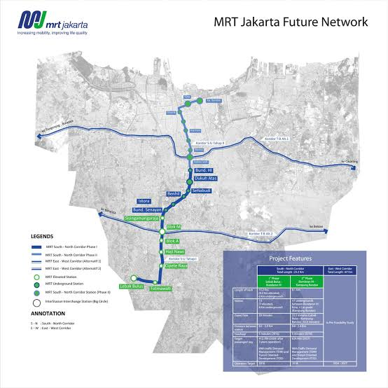 Mass Rapid Transport (MRT)