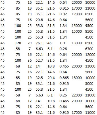 SKF 61809-2RS1, SKF 6009-Z, SKF 62309-2RS1, SKF 61909, SKF 6009-RS1, SKF E2.6209-2Z