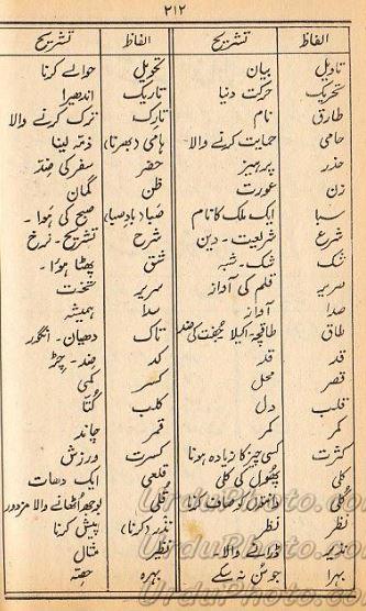 Urdu grammar online: mutashaba alfaz