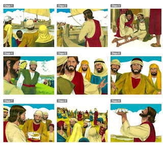 MULTIPLICATION DES PAINS SUR FREE BIBLE IMAGES