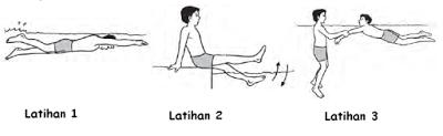 Latihan Teknik Gerakan Kaki Pada Renang Gaya Bebas