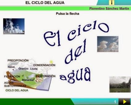 http://cplosangeles.juntaextremadura.net/web/edilim/curso_3/cmedio/el_agua_3/ciclo_del_agua/ciclo_del_agua.html
