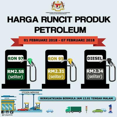 Harga Runcit Produk Petroleum (1 Februari 2018 - 7 Februari 2018)
