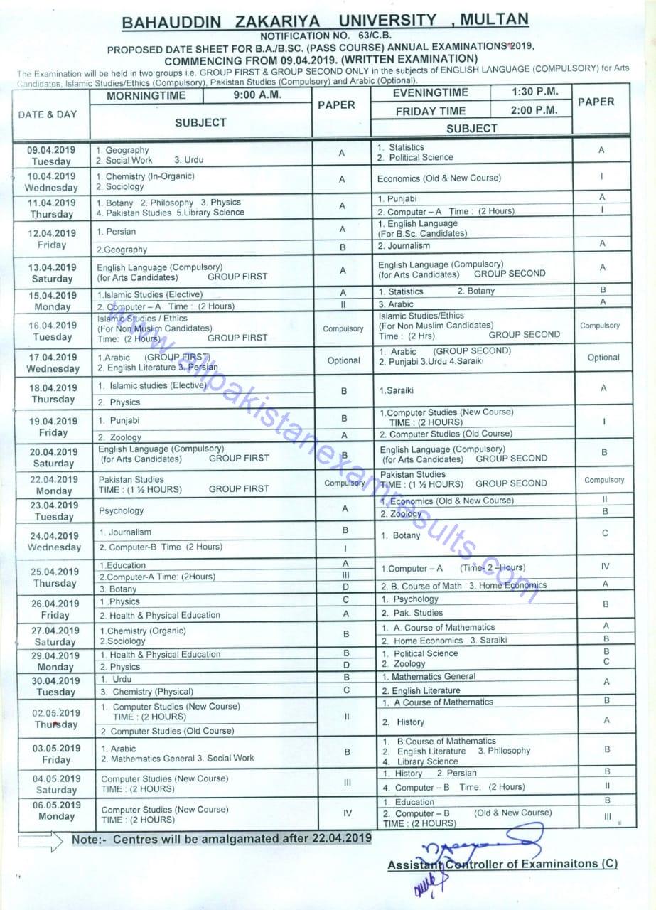 BZU Multan Date Sheet BA BSc 2019
