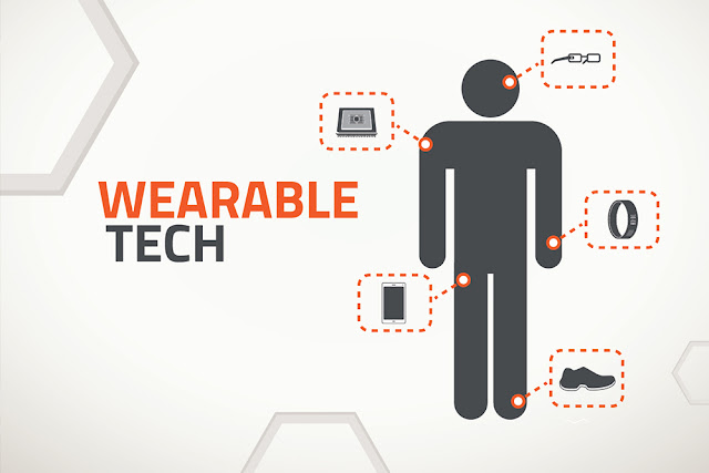 Wearables and Future