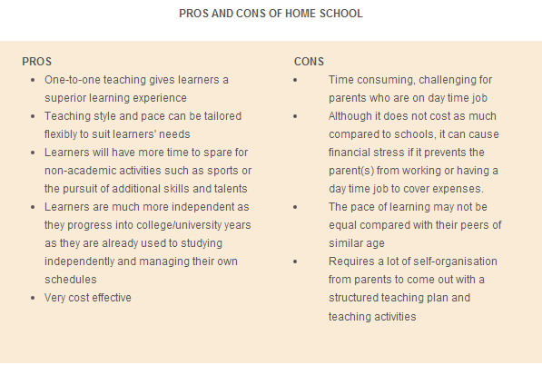 10 Profound Pros and Cons of Charter Schools