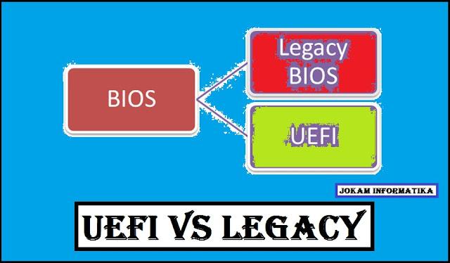 UEFI Dan Legacy BIOS : Pengertian Dan Perbedaannya - JOKAM INFORMATIKA