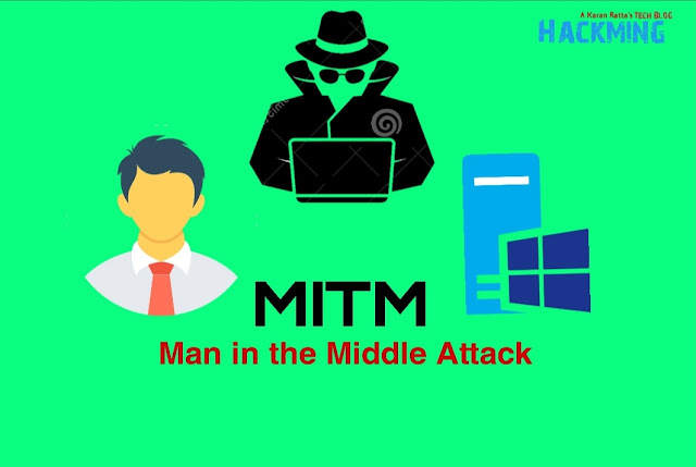 Man in the Middle attack using MITM Framework in Kali Linux
