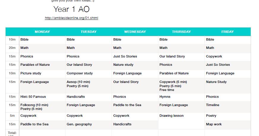 Archipelago: Sample Year One Schedule