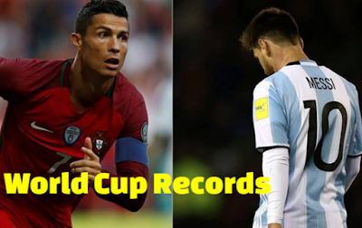 fifa world cup russia 2018, russia, wins, spain, stats, updates, records , fast facts.