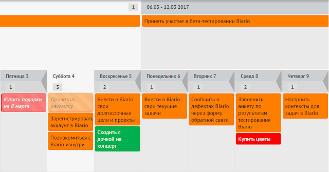 Иерархические задачи, запланированные в календаре по неделям и дням