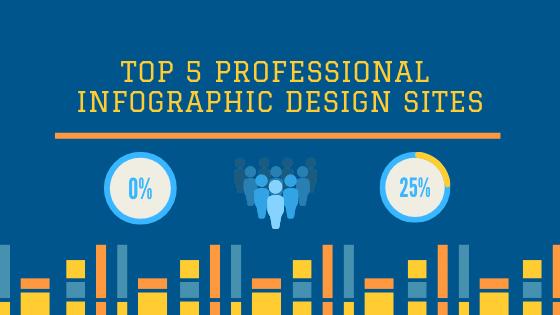 افضل 5 مواقع لتصميم انفوجرافيك احترافي