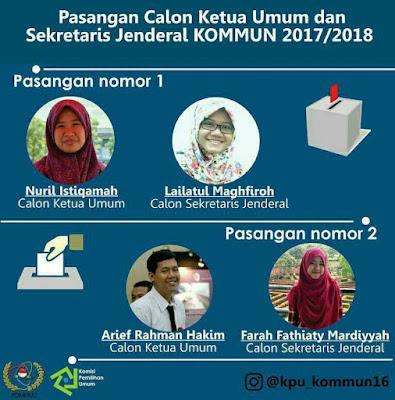 Pemilihan Umum Ketua dan Sekretaris Jenderal KOMMUN 2017