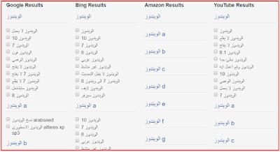 كلمات مفتاحية جاهزة, كلمات مفتاحية عربية, موقع كلمات مفتاحية, البحث عن كلمات مفتاحية, كلمات مفتاحية, كلمات مفتاحية لليوتيوب, حشو كلمات مفتاحية في manifest