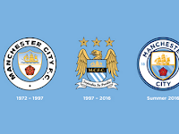Daftar pemain terbaru Manchester City 2016-2017, Skuad Pemain Manchester City 2016-2017
