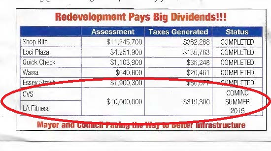 Lodi By The Numbers Any Surprises In The Redevelopers Agreement