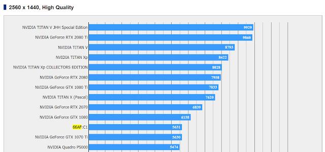 Vega Teste Performance 1440p High Final Fantasy V (4)
