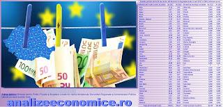 Topul administrațiilor locale după fondurile atrase de la UE în 2018