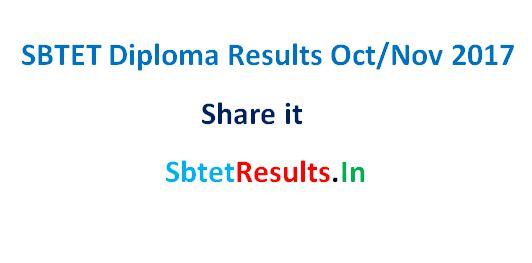 sbtet diploma Results 2017,manabadi sbtet results