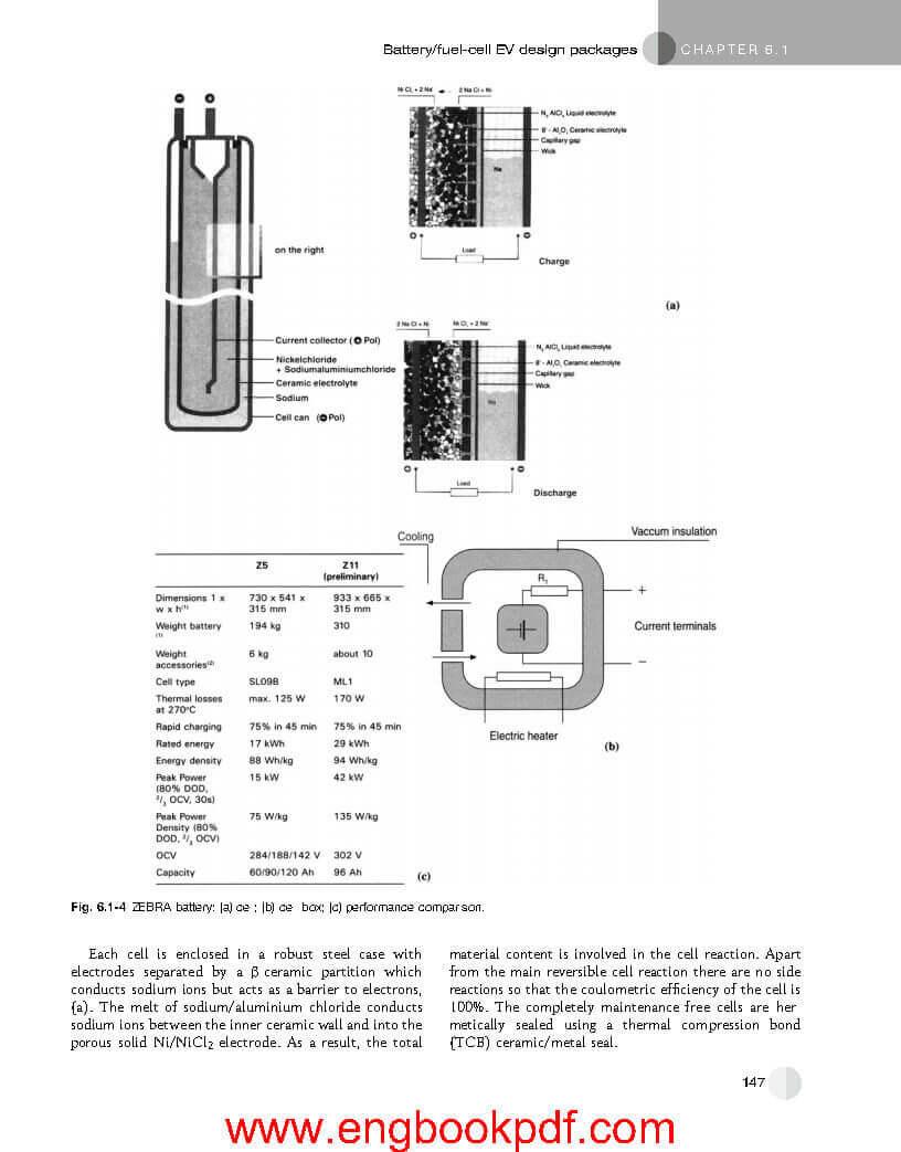 Vehicle Body Engineering Book