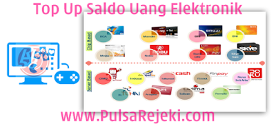 PulsaRejeki.Com Top Up Saldo Gojek Grab Ovo Dana LinkAja e-Toll e-Money M-Tix Termurah