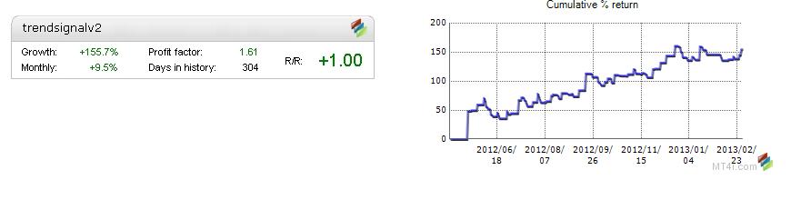 4 digit pricing forex brokers